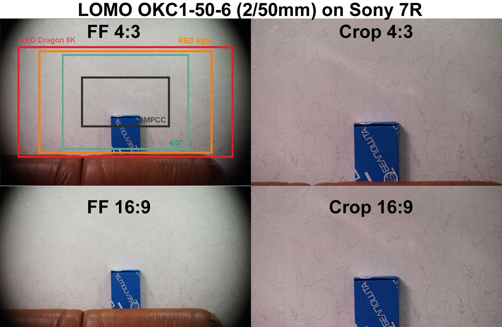 Coverage of LOMO OKC1-50-6 lens on Sony 7R camera