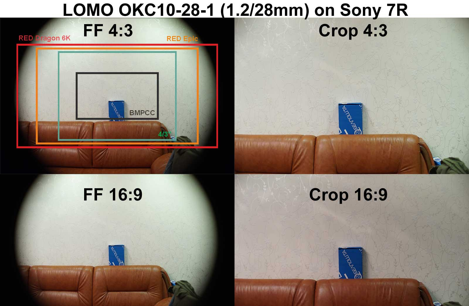 Coverage of LOMO OKC10-28-1 lens on Sony 7R camera