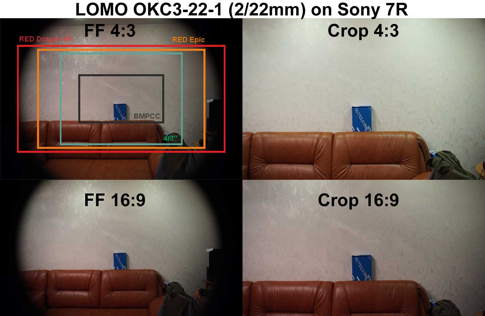 Coverage of LOMO OKC3-22-1 lens on Sony 7R camera