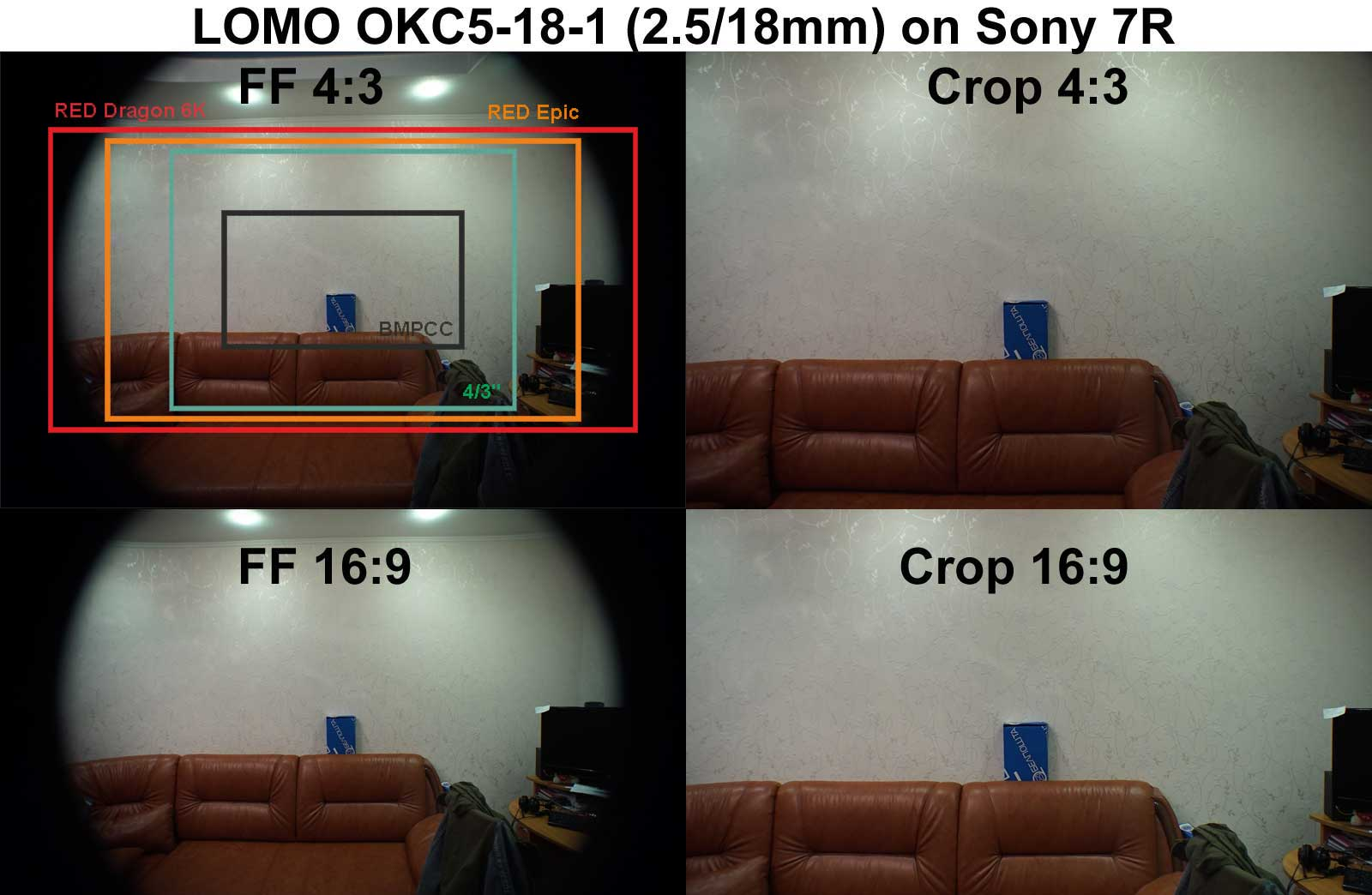 Coverage of LOMO OKC5-18-1 lens on Sony 7R camera