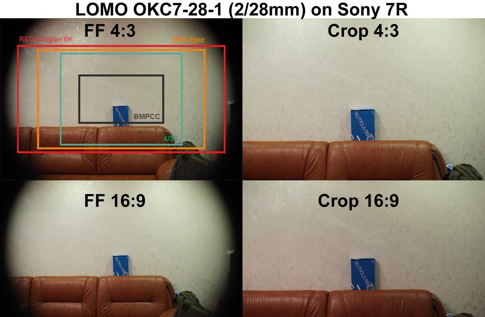 Coverage of LOMO OKC7-28-1 lens on Sony 7R camera